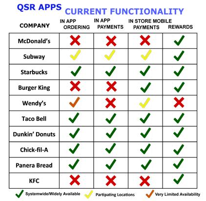 QRS Apps