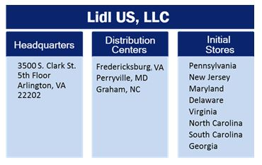 Lidl US LLC
