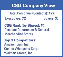 CSG Snapshot