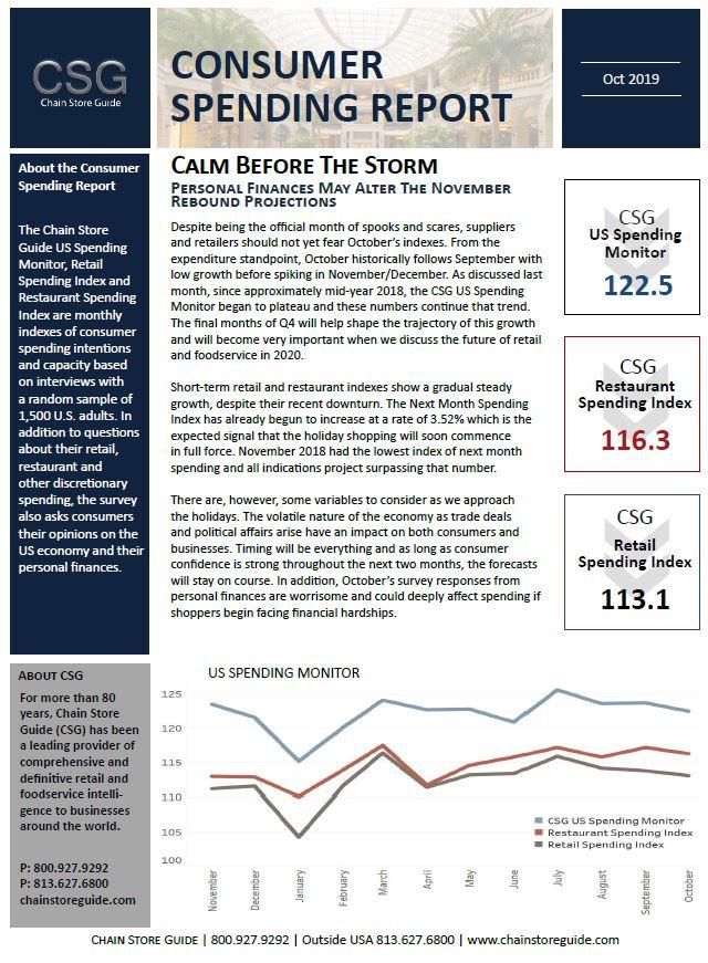 Consumer Spending Report