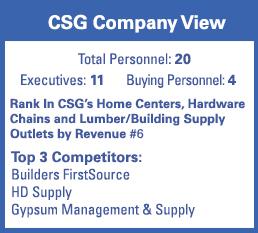 Company View - BMC
