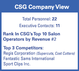 CSG Snapshot - Great Clips