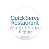 Quick Serve Restaurant Market Share