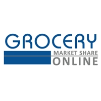 Grocery Market Share Online