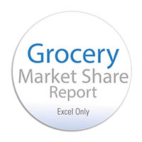 Grocery Market Share