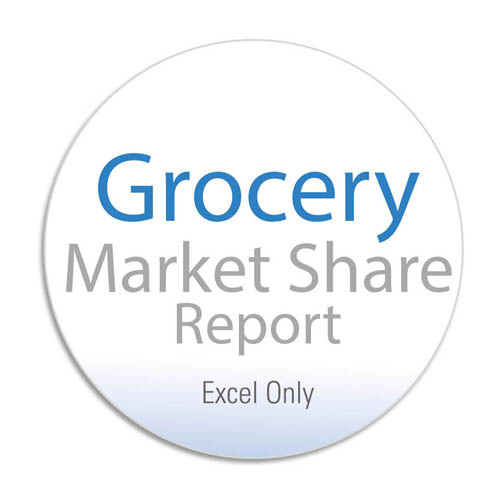 Grocery Industry Market Share Report
