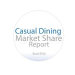Casual Restaurant Market Share