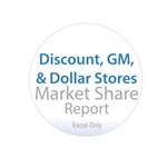 Discount/GM/Dollar Stores Market Share