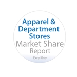 Apparel/Department Stores Market Share
